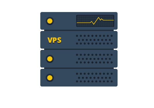 Rent vps : Eth rate